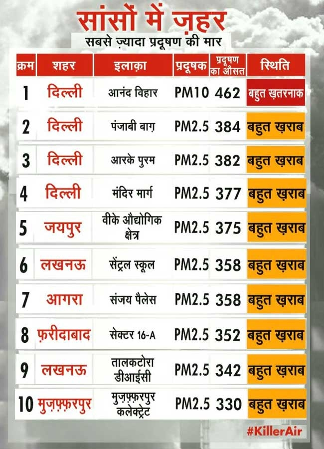 pollution-chart_650x900_51449232881