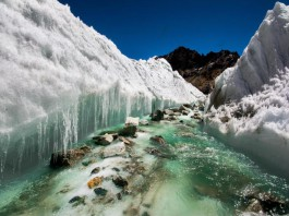 global warming in himachal