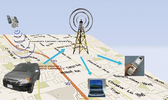 HRTC vehicle tracking system (2)