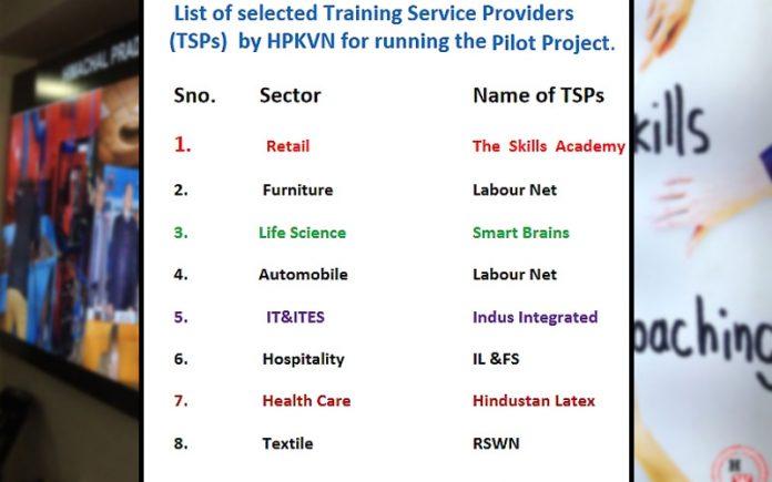 hp-skill-development-pilot-programs