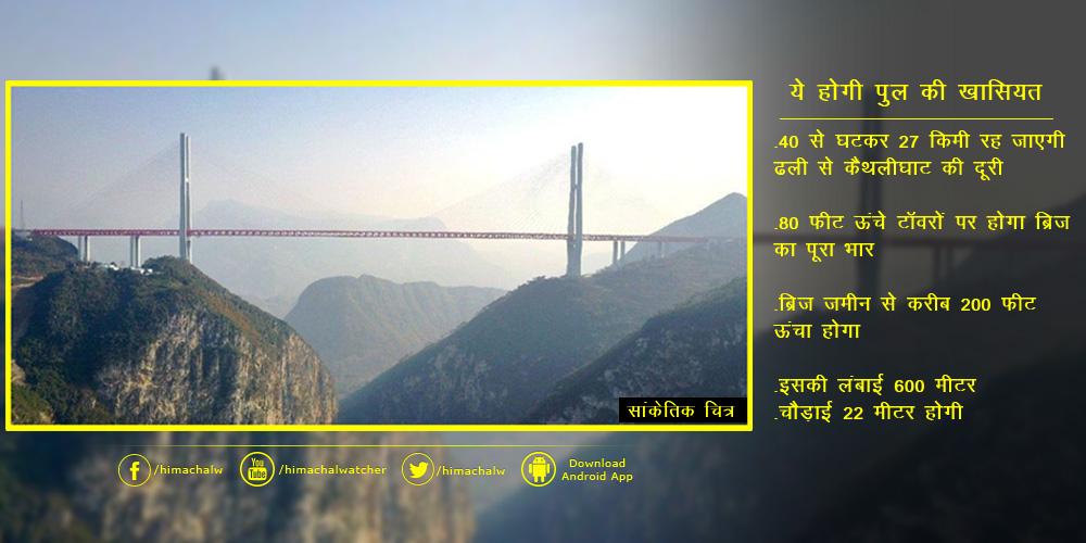 dhali-kethighat-forelane-arial-bridge