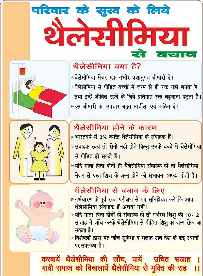 Himachal thalassemia Cases