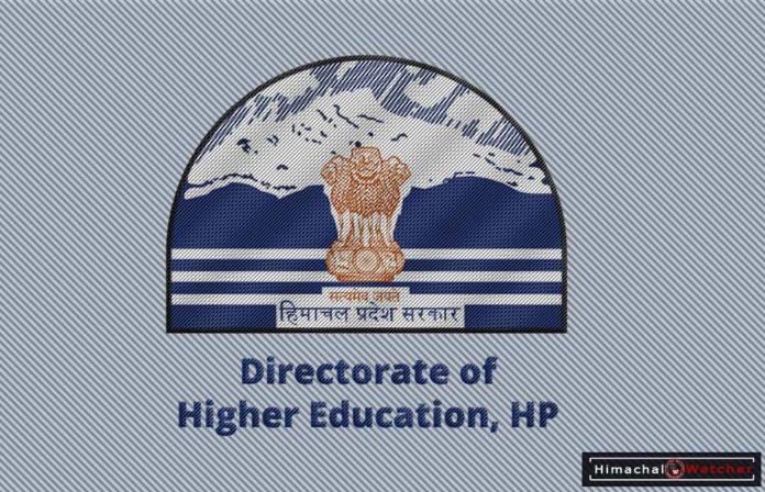 Private schools in Shimla